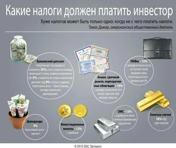 налоги на инвестиции в России